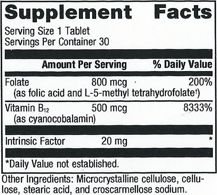 Optimal Folate Blend